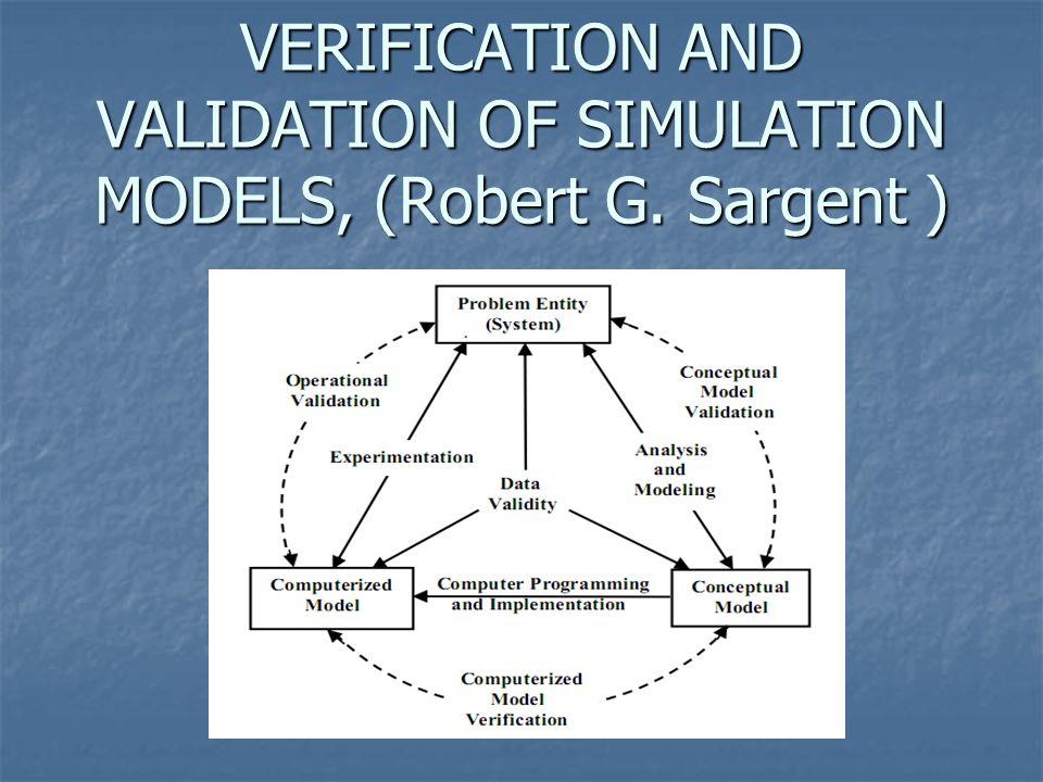 Cara Validasi Kinerja Model Cara kualitatif, yaitu membandingkan visual antara simulasi dengan kondisi aktual.