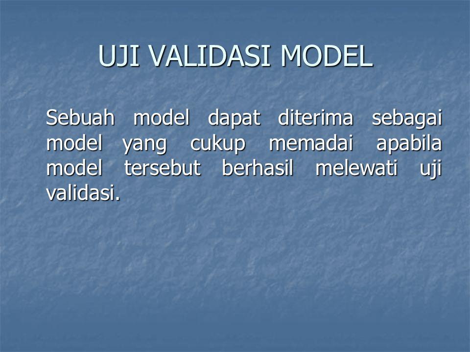 Sensitivitas Model Sensitivitas model adalah respon model terhadap suatu stimulus.