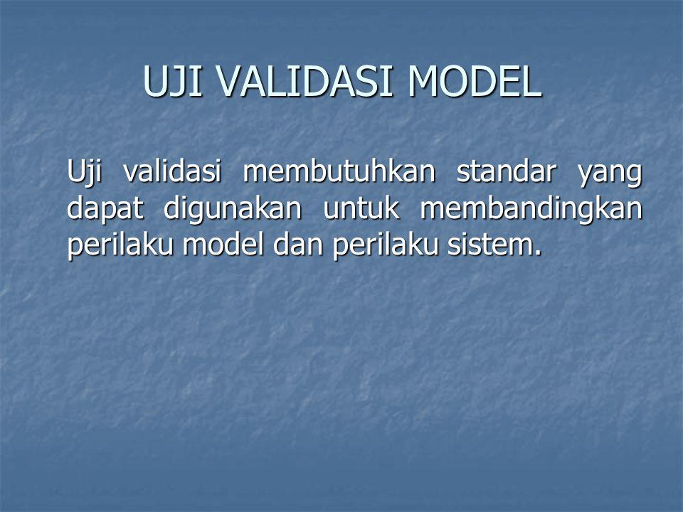 UJI VALIDASI MODEL Standar yang ketat artinya menghendaki tingkat yang sangat tinggi kesesuaian antara perilaku model dengan perilaku sistem.