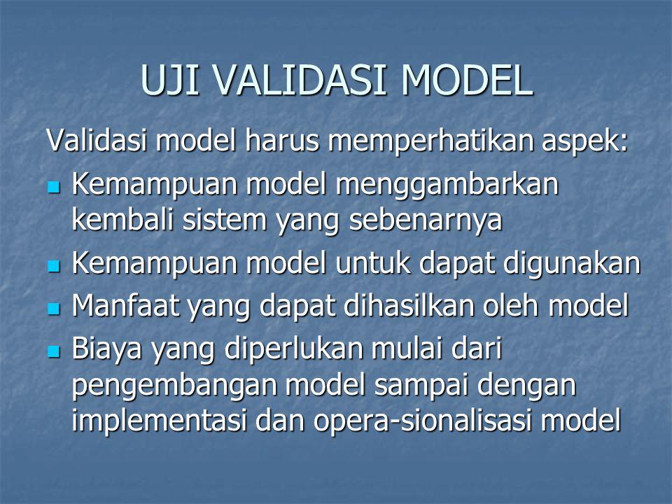 UJI VALIDASI MODEL Validasi model harus memperhatikan aspek: Kemampuan model menggambarkan kembali sistem yang sebenarnya Kemampuan model menggambarkan kembali sistem yang sebenarnya Kemampuan model untuk dapat digunakan Kemampuan model untuk dapat digunakan Manfaat yang dapat dihasilkan oleh model Manfaat yang dapat dihasilkan oleh model Biaya yang diperlukan mulai dari pengembangan model sampai dengan implementasi dan opera-sionalisasi model Biaya yang diperlukan mulai dari pengembangan model sampai dengan implementasi dan opera-sionalisasi model