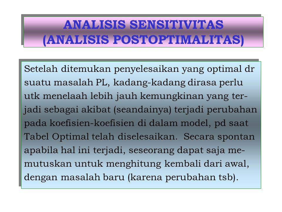 ANALISIS SENSITIVITAS (ANALISIS POSTOPTIMALITAS) Setelah ditemukan penyelesaikan yang optimal dr suatu masalah PL, kadang-kadang dirasa perlu utk menelaah lebih jauh kemungkinan yang ter- jadi sebagai akibat (seandainya) terjadi perubahan pada koefisien-koefisien di dalam model, pd saat Tabel Optimal telah diselesaikan.