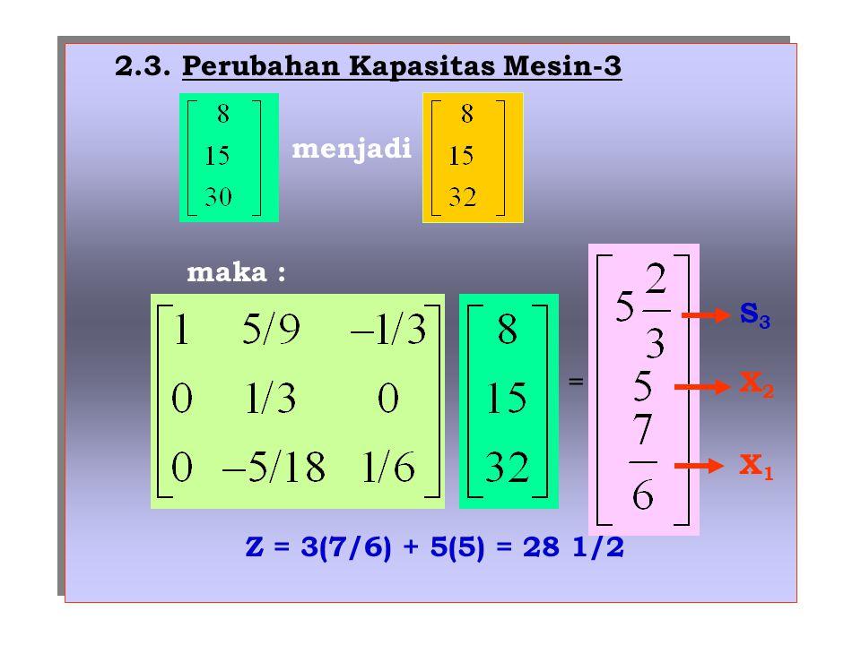 2.3. Perubahan Kapasitas Mesin-3 menjadi maka : S 3 = X 2 X 1 Z = 3(7/6) + 5(5) = 28 1/2 2.3. Perubahan Kapasitas Mesin-3 menjadi maka : S 3 = X 2 X 1