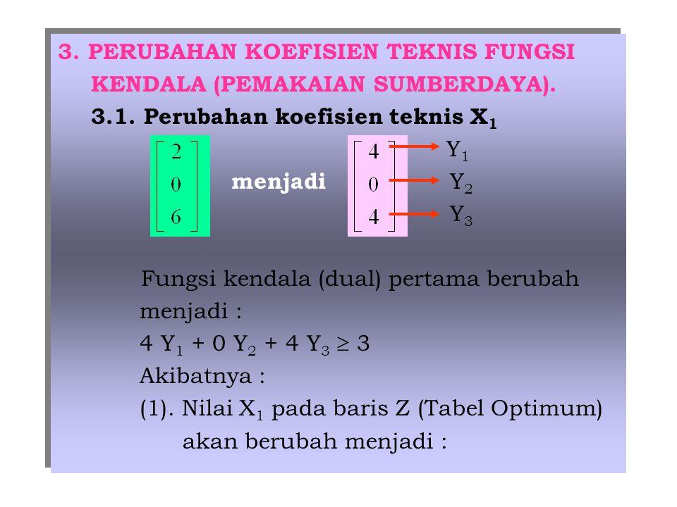 3. PERUBAHAN KOEFISIEN TEKNIS FUNGSI KENDALA (PEMAKAIAN SUMBERDAYA). 3.1. Perubahan koefisien teknis X 1 Y 1 menjadi Y 2 Y 3 Fungsi kendala (dual) per