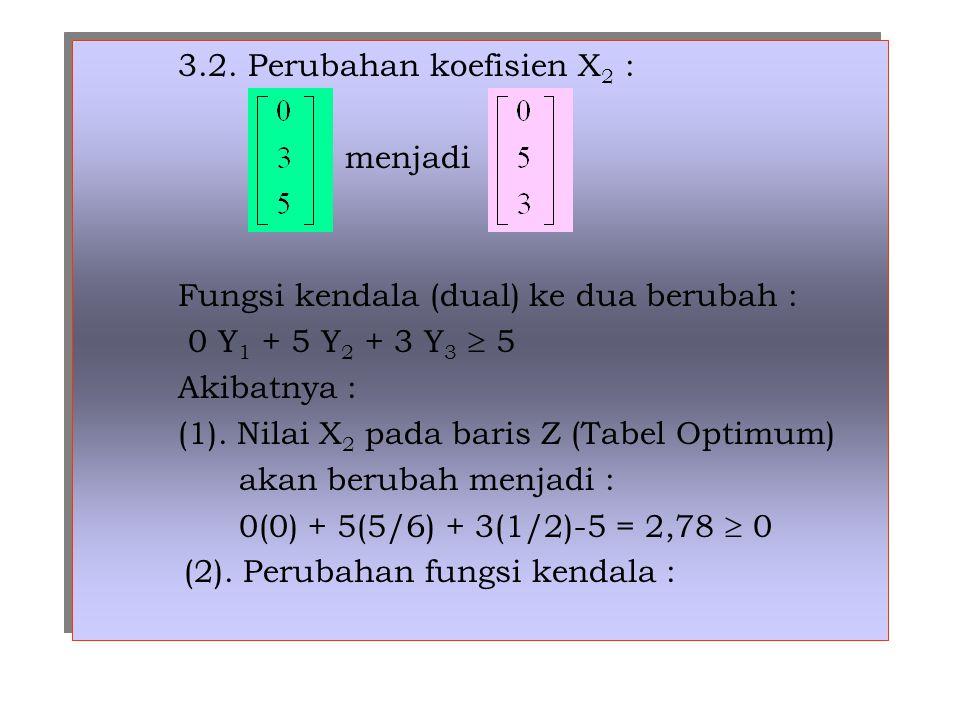 3.2. Perubahan koefisien X 2 : menjadi Fungsi kendala (dual) ke dua berubah : 0 Y 1 + 5 Y 2 + 3 Y 3  5 Akibatnya : (1). Nilai X 2 pada baris Z (Tabel