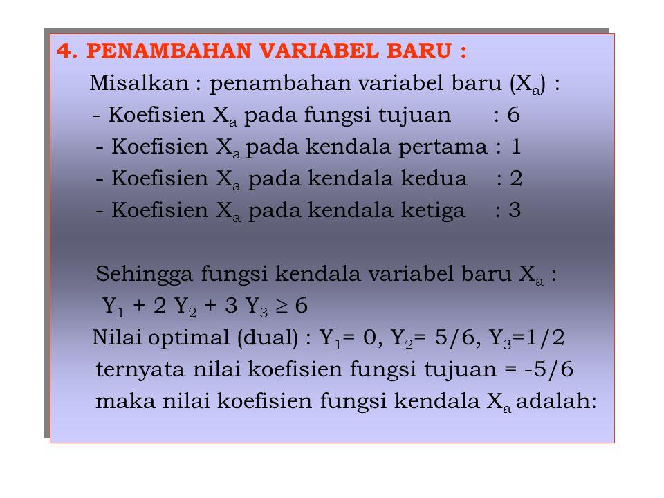 4. PENAMBAHAN VARIABEL BARU : Misalkan : penambahan variabel baru (X a ) : - Koefisien X a pada fungsi tujuan : 6 - Koefisien X a pada kendala pertama