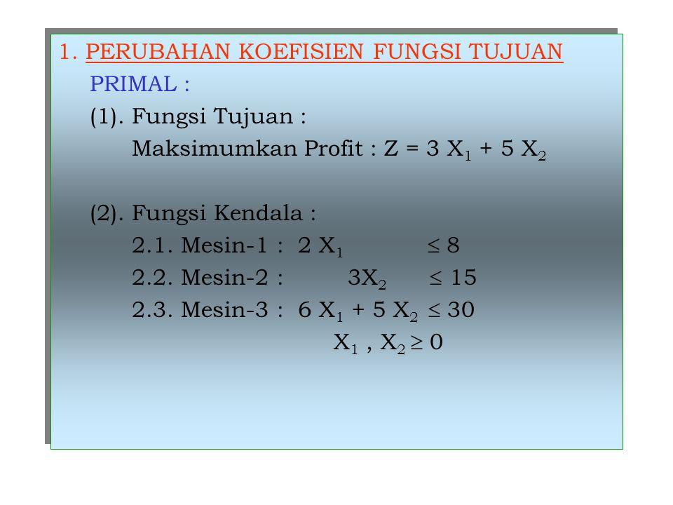 1. PERUBAHAN KOEFISIEN FUNGSI TUJUAN PRIMAL : (1). Fungsi Tujuan : Maksimumkan Profit : Z = 3 X 1 + 5 X 2 (2). Fungsi Kendala : 2.1. Mesin-1 : 2 X 1 
