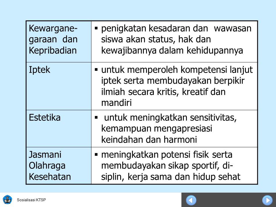 Sosialisasi KTSP KategoriPaketSKS Formal Standar Dapat Formal Mandiri -Wajib