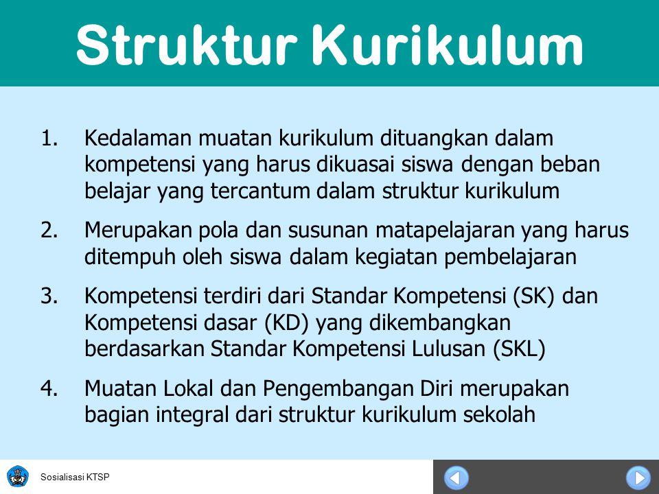 Sosialisasi KTSP Struktur Kurikulum 1.Kedalaman muatan kurikulum dituangkan dalam kompetensi yang harus dikuasai siswa dengan beban belajar yang tercantum dalam struktur kurikulum 2.Merupakan pola dan susunan matapelajaran yang harus ditempuh oleh siswa dalam kegiatan pembelajaran 3.Kompetensi terdiri dari Standar Kompetensi (SK) dan Kompetensi dasar (KD) yang dikembangkan berdasarkan Standar Kompetensi Lulusan (SKL) 4.Muatan Lokal dan Pengembangan Diri merupakan bagian integral dari struktur kurikulum sekolah
