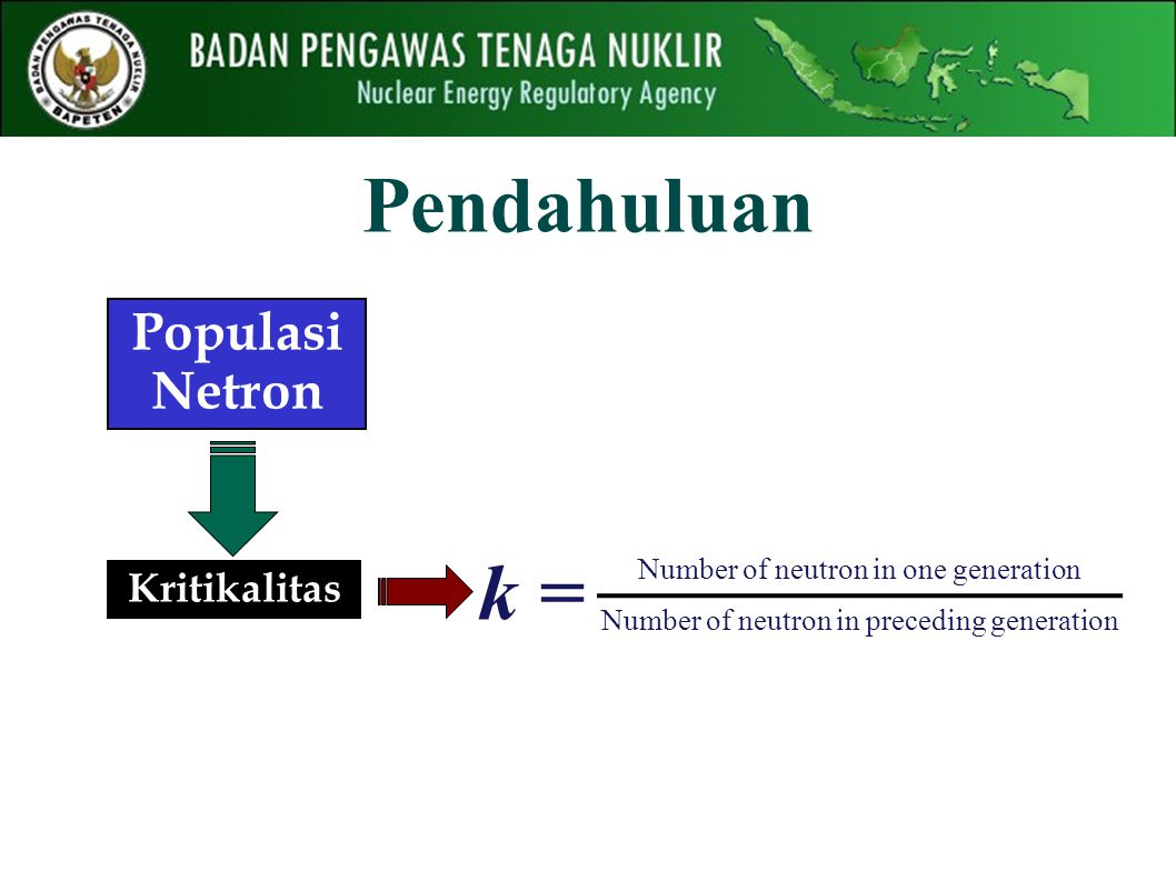 Pendahuluan Kritikalitas k = Populasi Netron Number of neutron in one generation Number of neutron in preceding generation