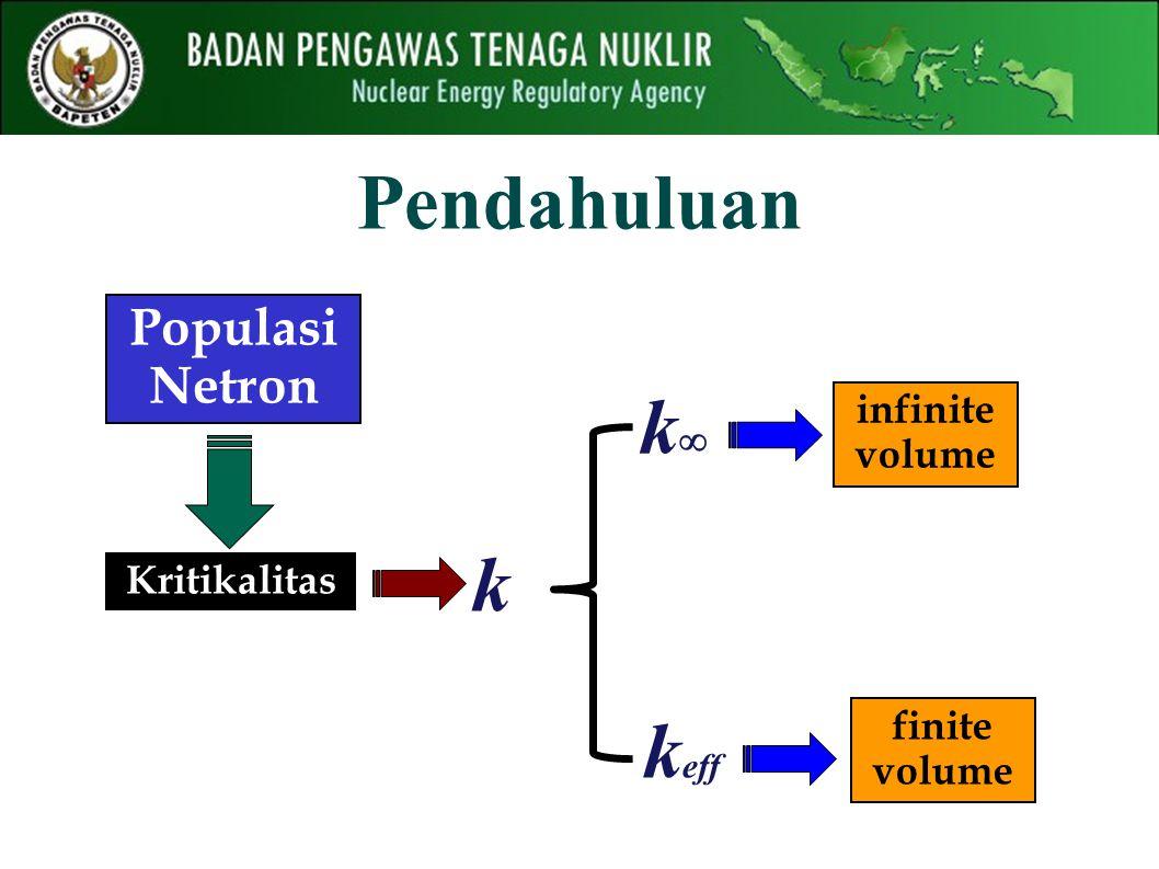 Pendahuluan Kritikalitas k kk k eff Populasi Netron infinite volume finite volume