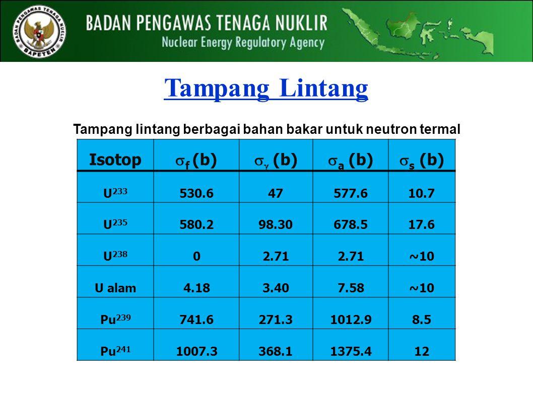 Tampang Lintang Isotop  f (b)   (b)  a (b)  s (b) U 233 530.647577.610.7 U 235 580.298.30678.517.6 U 238 02.71 ~10 U alam4.183.407.58~10 Pu 239 741.6271.31012.98.5 Pu 241 1007.3368.11375.412 Tampang lintang berbagai bahan bakar untuk neutron termal