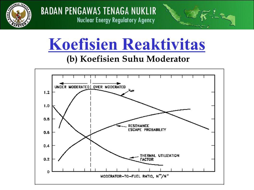 Koefisien Reaktivitas (b) Koefisien Suhu Moderator