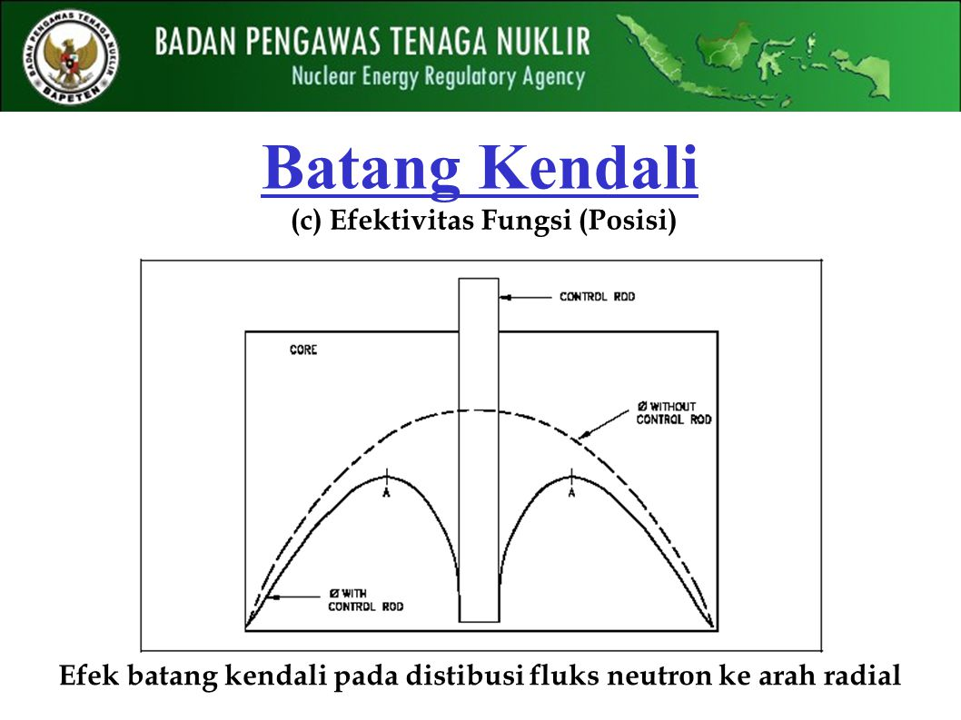 (c) Efektivitas Fungsi (Posisi) Efek batang kendali pada distibusi fluks neutron ke arah radial
