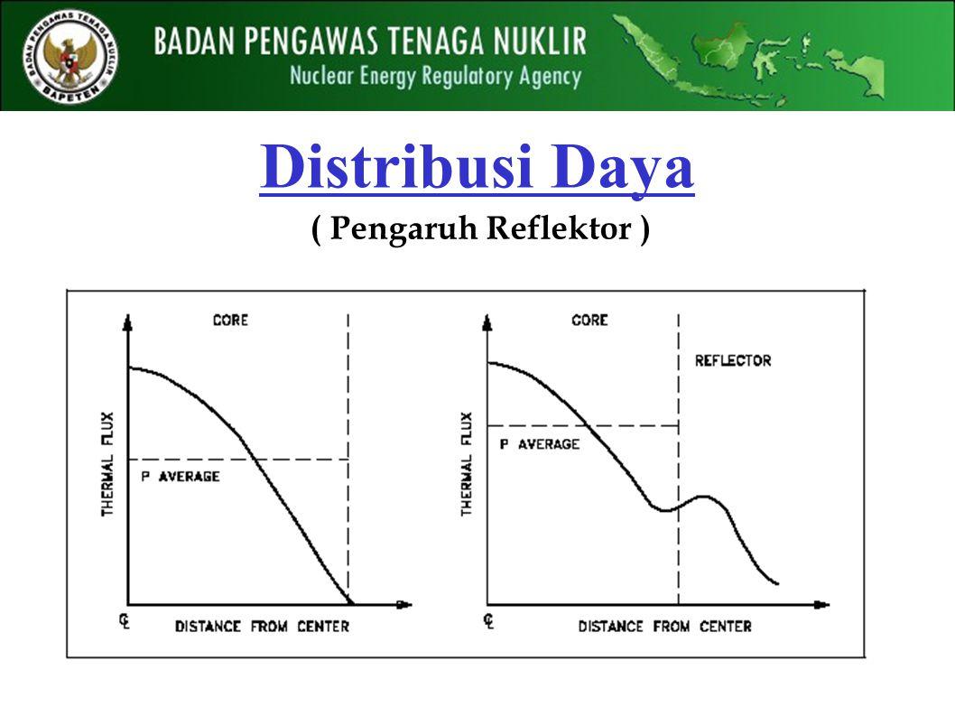 Distribusi Daya ( Pengaruh Reflektor )
