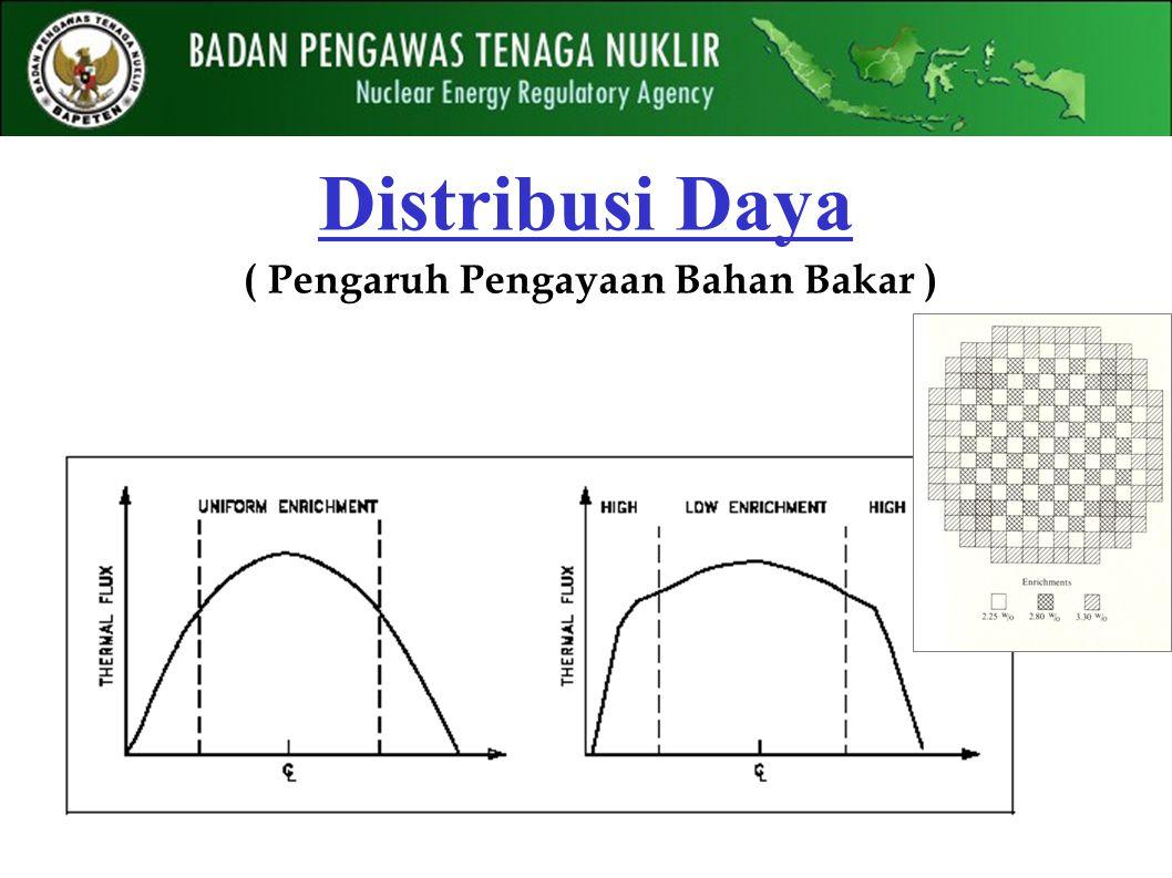 Distribusi Daya ( Pengaruh Pengayaan Bahan Bakar )