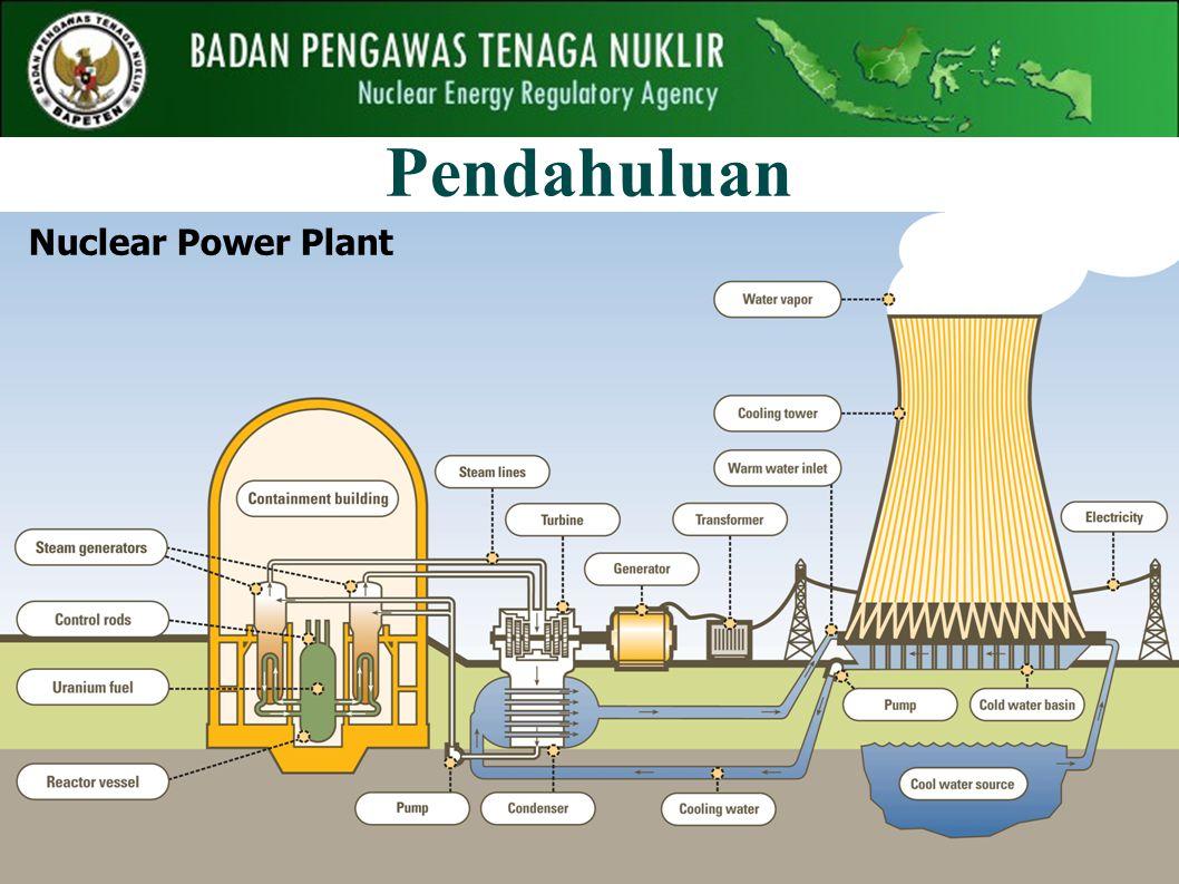 Pendahuluan Nuclear Power Plant