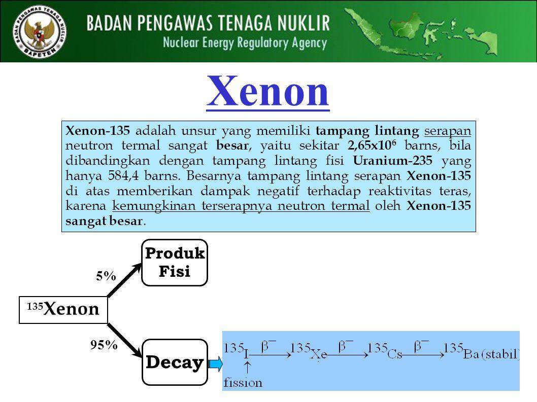 Xenon 135 Xenon Decay Produk Fisi Xenon-135 adalah unsur yang memiliki tampang lintang serapan neutron termal sangat besar, yaitu sekitar 2,65x10 6 barns, bila dibandingkan dengan tampang lintang fisi Uranium-235 yang hanya 584,4 barns.