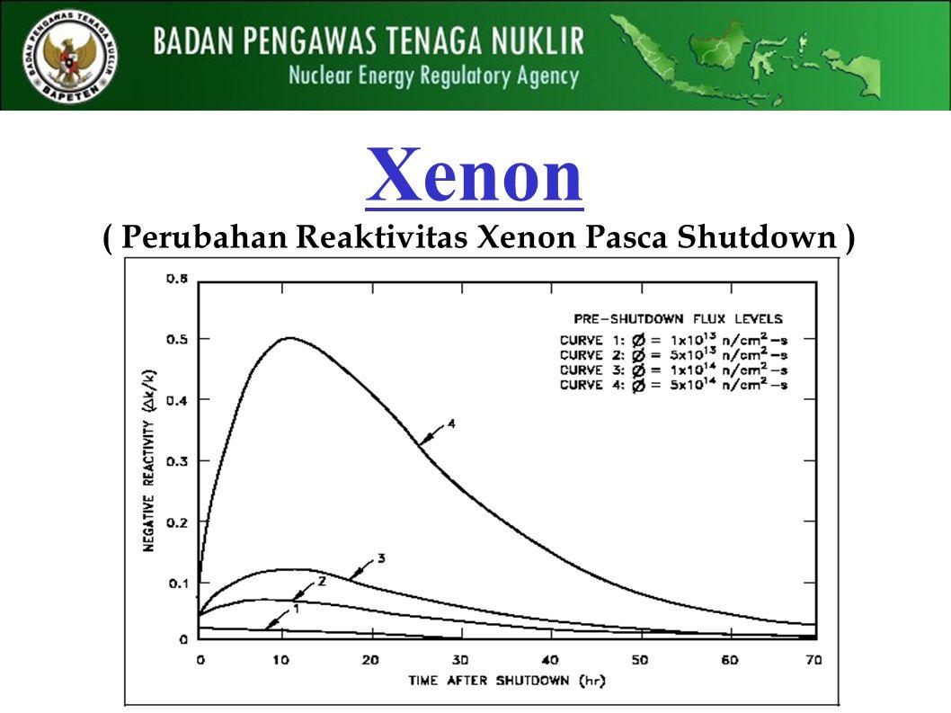 Xenon ( Perubahan Reaktivitas Xenon Pasca Shutdown )