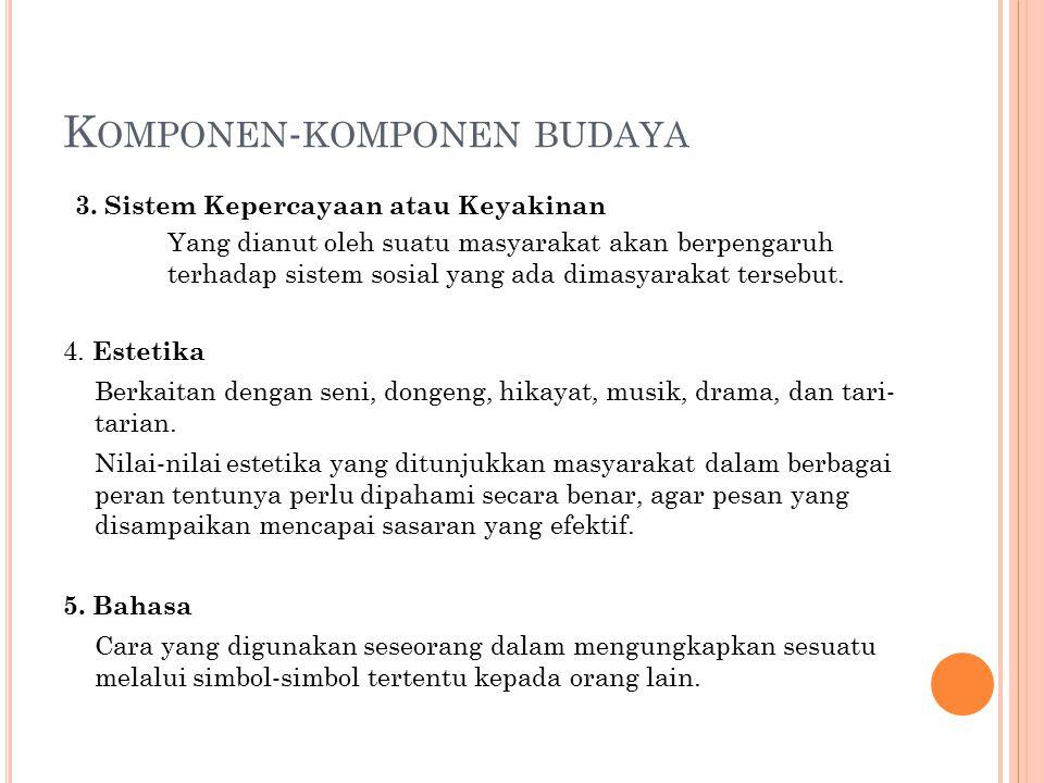 K OMPONEN - KOMPONEN BUDAYA 3. Sistem Kepercayaan atau Keyakinan Yang dianut oleh suatu masyarakat akan berpengaruh terhadap sistem sosial yang ada di