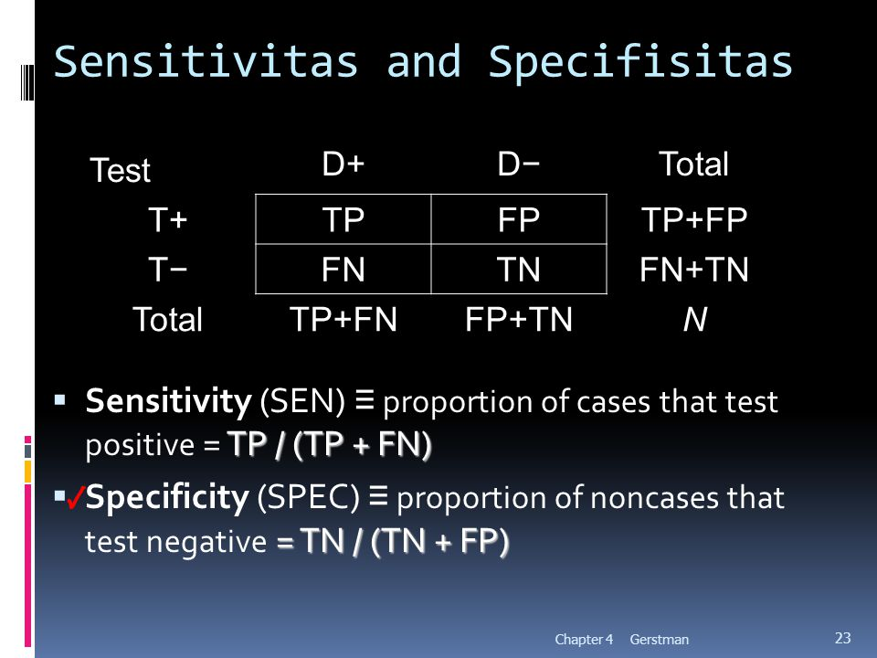 Sensitivitas and Specifisitas TP / (TP + FN)  Sensitivity (SEN) ≡ proportion of cases that test positive = TP / (TP + FN) = TN / (TN + FP)  Specific