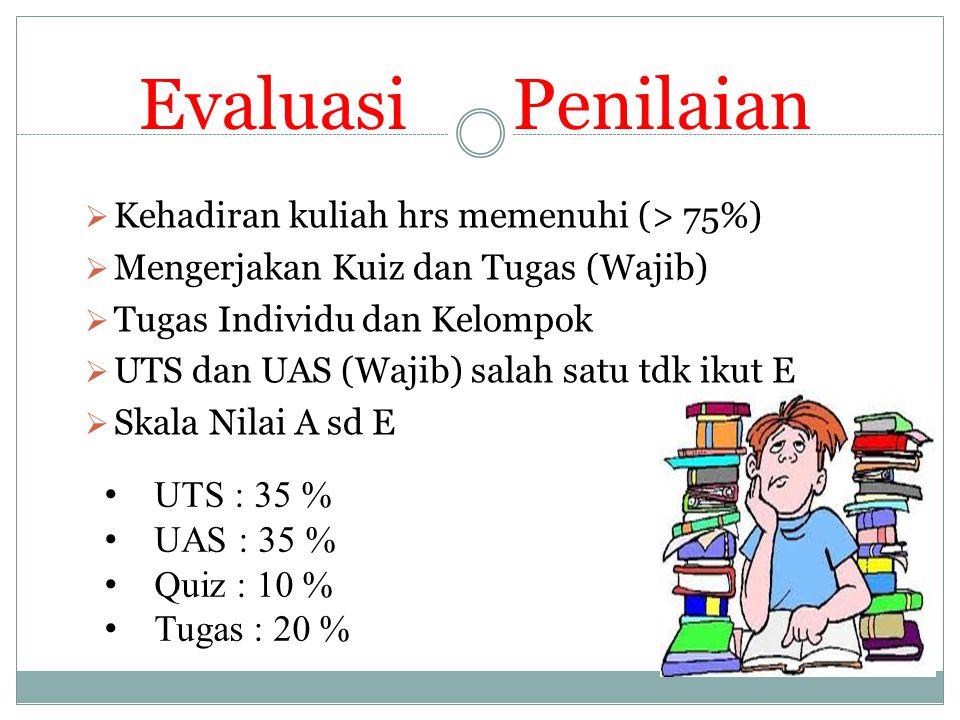 Evaluasi Penilaian  Kehadiran kuliah hrs memenuhi (> 75%)  Mengerjakan Kuiz dan Tugas (Wajib)  Tugas Individu dan Kelompok  UTS dan UAS (Wajib) sa
