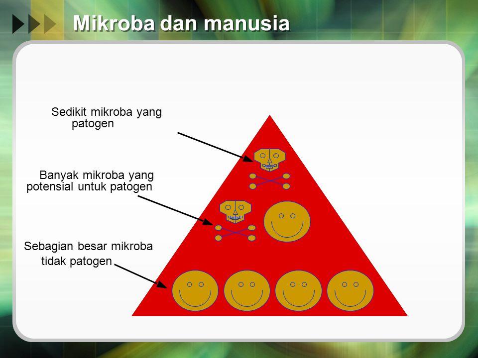 Mikroba dan manusia Sedikit mikroba yang patogen Banyak mikroba yang potensial untuk patogen Sebagian besar mikroba tidak patogen