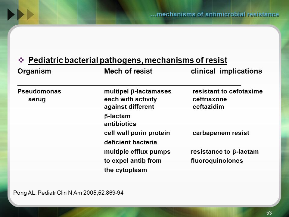 53 …mechanisms of antimicrobial resistance  Pediatric bacterial pathogens, mechanisms of resist OrganismMech of resistclinicalimplications __________