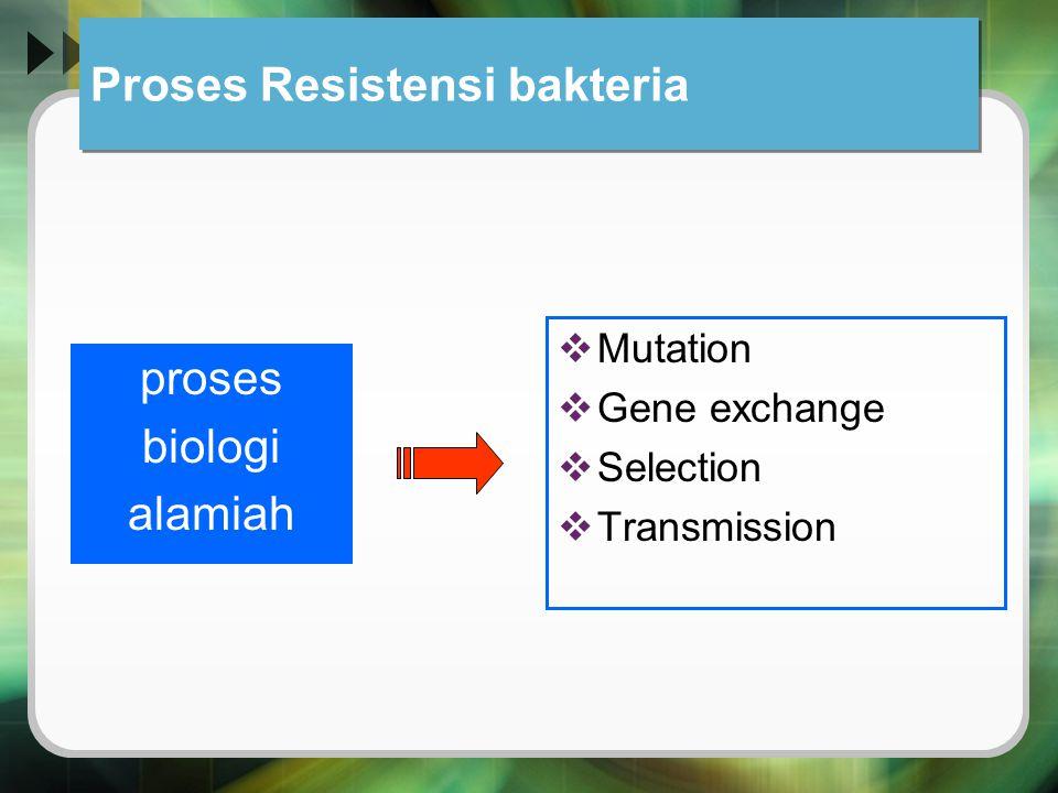 Proses Resistensi bakteria  Mutation  Gene exchange  Selection  Transmission proses biologi alamiah