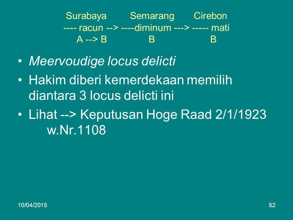 Surabaya Semarang Cirebon ---- racun --> ----diminum ---> ----- mati A --> B B B Meervoudige locus delicti Hakim diberi kemerdekaan memilih diantara 3 locus delicti ini Lihat --> Keputusan Hoge Raad 2/1/1923 w.Nr.1108 10/04/201552