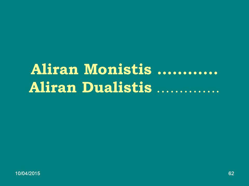 Aliran Monistis ………... Aliran Dualistis ………….. 10/04/201562