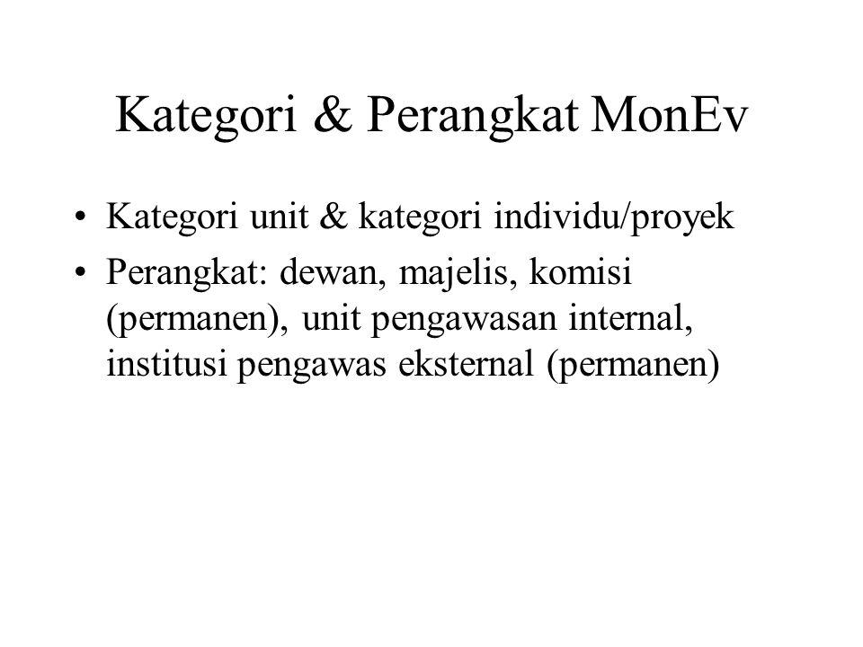 Kategori & Perangkat MonEv Kategori unit & kategori individu/proyek Perangkat: dewan, majelis, komisi (permanen), unit pengawasan internal, institusi