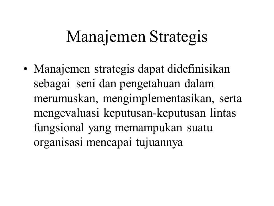 Manajemen Strategis Manajemen strategis dapat didefinisikan sebagai seni dan pengetahuan dalam merumuskan, mengimplementasikan, serta mengevaluasi kep