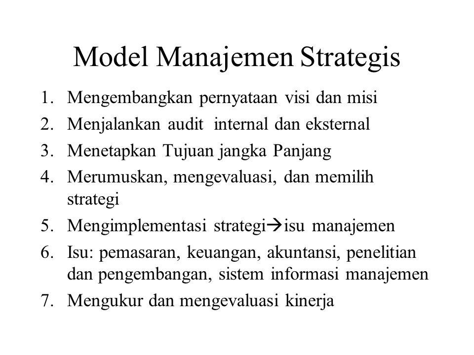 Model Manajemen Strategis 1.Mengembangkan pernyataan visi dan misi 2.Menjalankan audit internal dan eksternal 3.Menetapkan Tujuan jangka Panjang 4.Mer