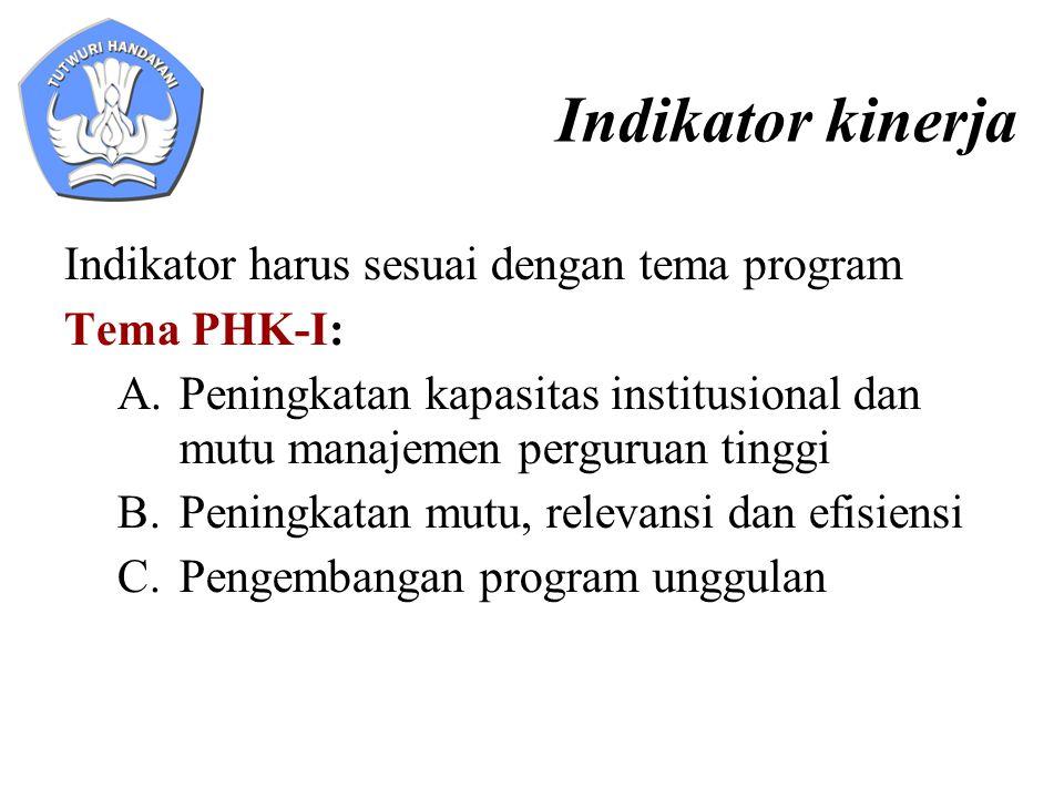 Indikator kinerja Indikator harus sesuai dengan tema program Tema PHK-I: A.Peningkatan kapasitas institusional dan mutu manajemen perguruan tinggi B.P