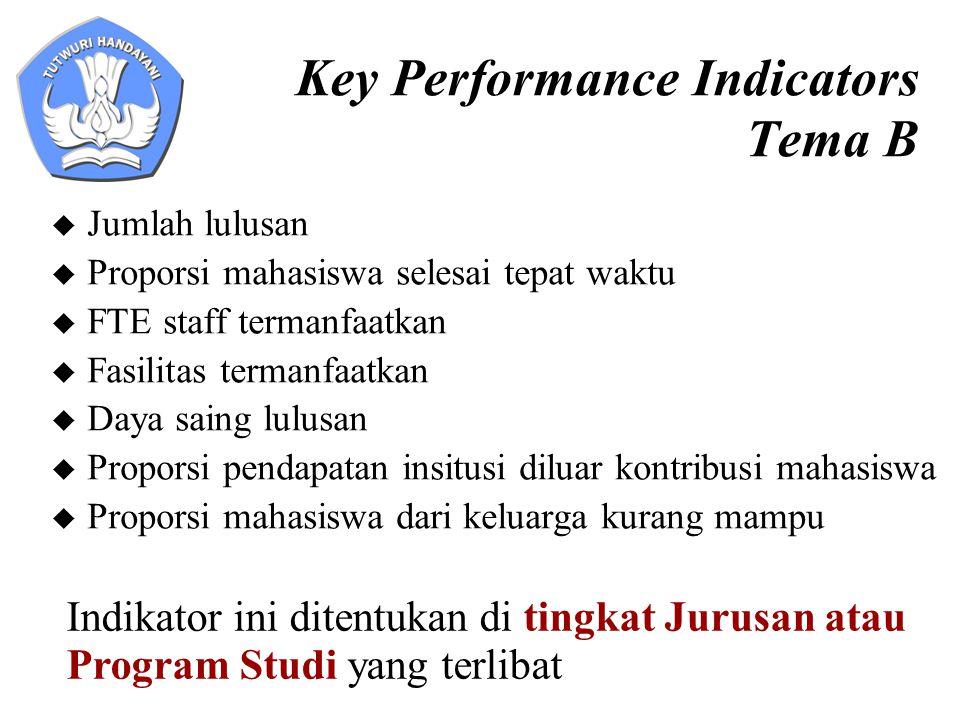 Key Performance Indicators Tema B  Jumlah lulusan  Proporsi mahasiswa selesai tepat waktu  FTE staff termanfaatkan  Fasilitas termanfaatkan  Daya