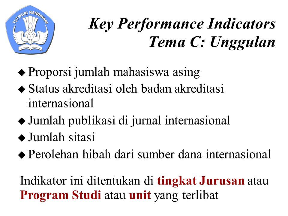 Key Performance Indicators Tema C: Unggulan  Proporsi jumlah mahasiswa asing  Status akreditasi oleh badan akreditasi internasional  Jumlah publika