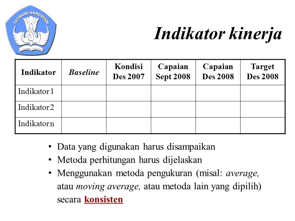 Indikator kinerja IndikatorBaseline Kondisi Des 2007 Capaian Sept 2008 Capaian Des 2008 Target Des 2008 Indikator 1 Indikator 2 Indikator n Data yang
