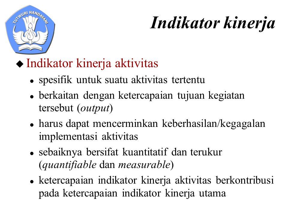 Indikator kinerja  Indikator kinerja aktivitas spesifik untuk suatu aktivitas tertentu berkaitan dengan ketercapaian tujuan kegiatan tersebut (output