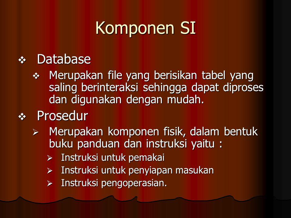 Komponen SI  Database  Merupakan file yang berisikan tabel yang saling berinteraksi sehingga dapat diproses dan digunakan dengan mudah.  Prosedur 
