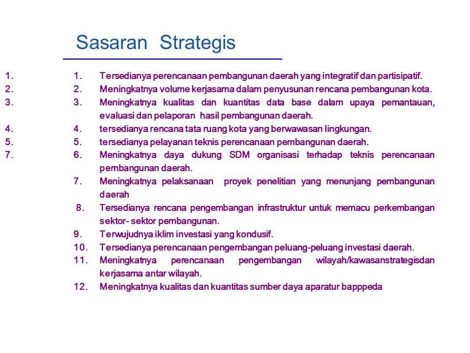 Tujuan Strategis 1. Menyediakan perencanaan pembangunan daerah yang integratif dan partisipatif. 2.Meningkatkan kerjsama dalam penyusunan rencana pemb