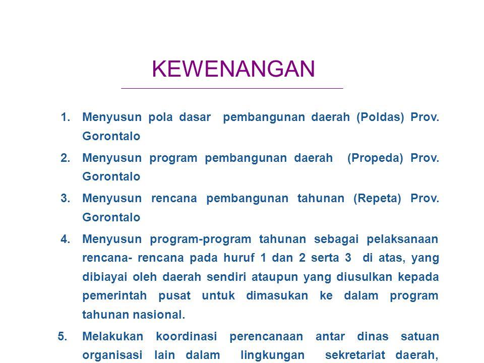 FUNGSI 1.Perumusan kebijakan teknis sesuai dengan lingkup perencanaan pembangunan dan Percepatan Ekonomi Daerah 2.Pengendalian, Pemantauan dan Evaluas