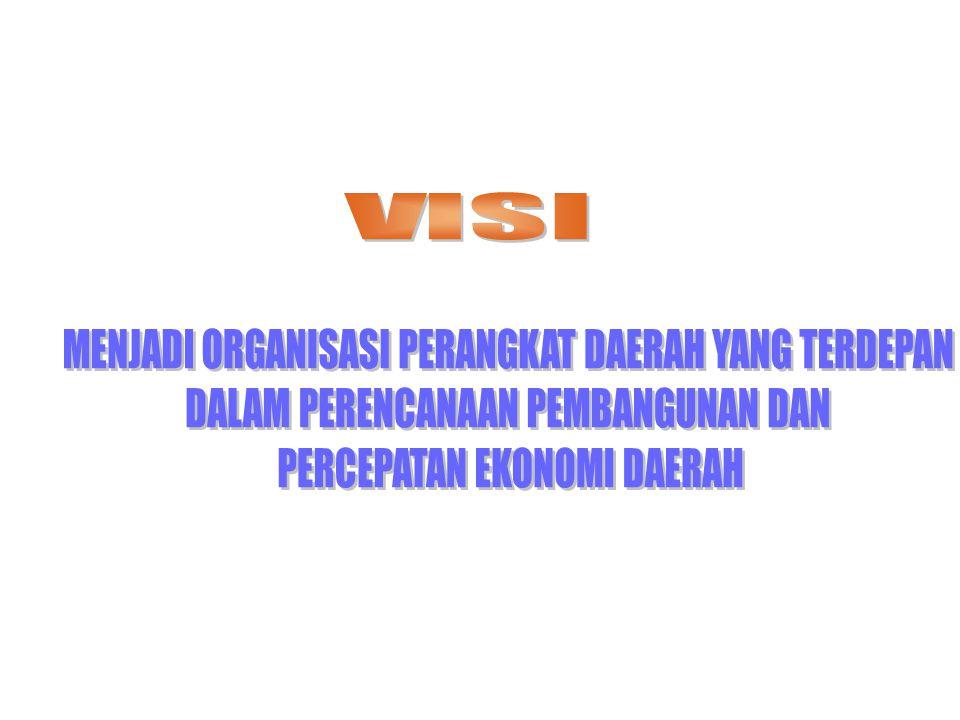 6.Menyusun rencana anggaran pendapatan dan belanja daerah Prov.Gorontalo bersama-sama Biro keuangan dengan koordinasi sekretaris daerah Prov. Gorontal