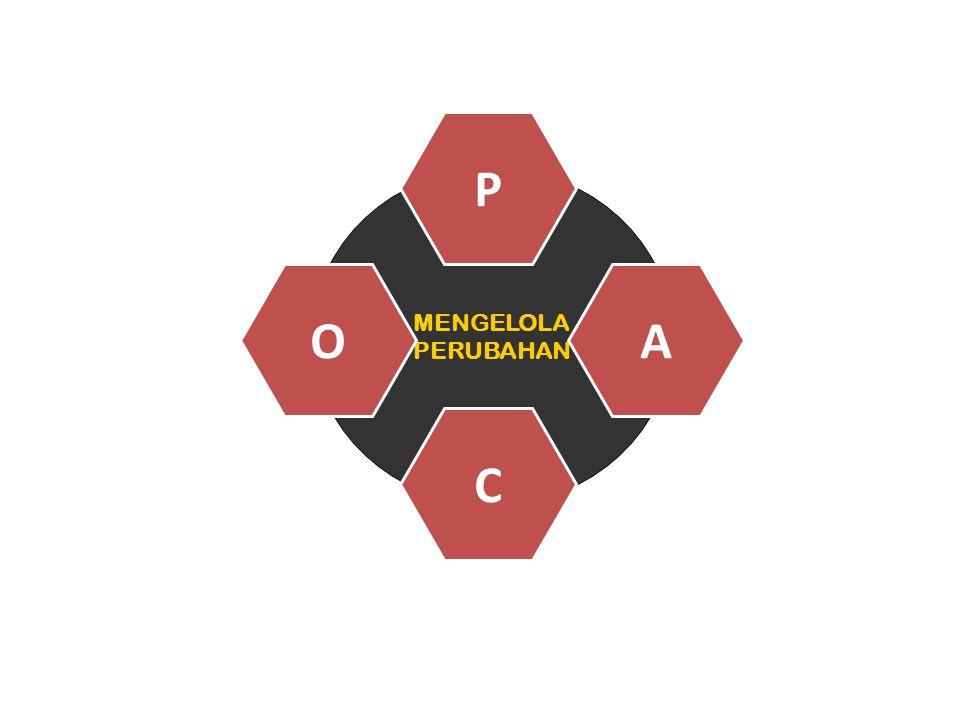 MENGELOLA PERUBAHAN P C OA