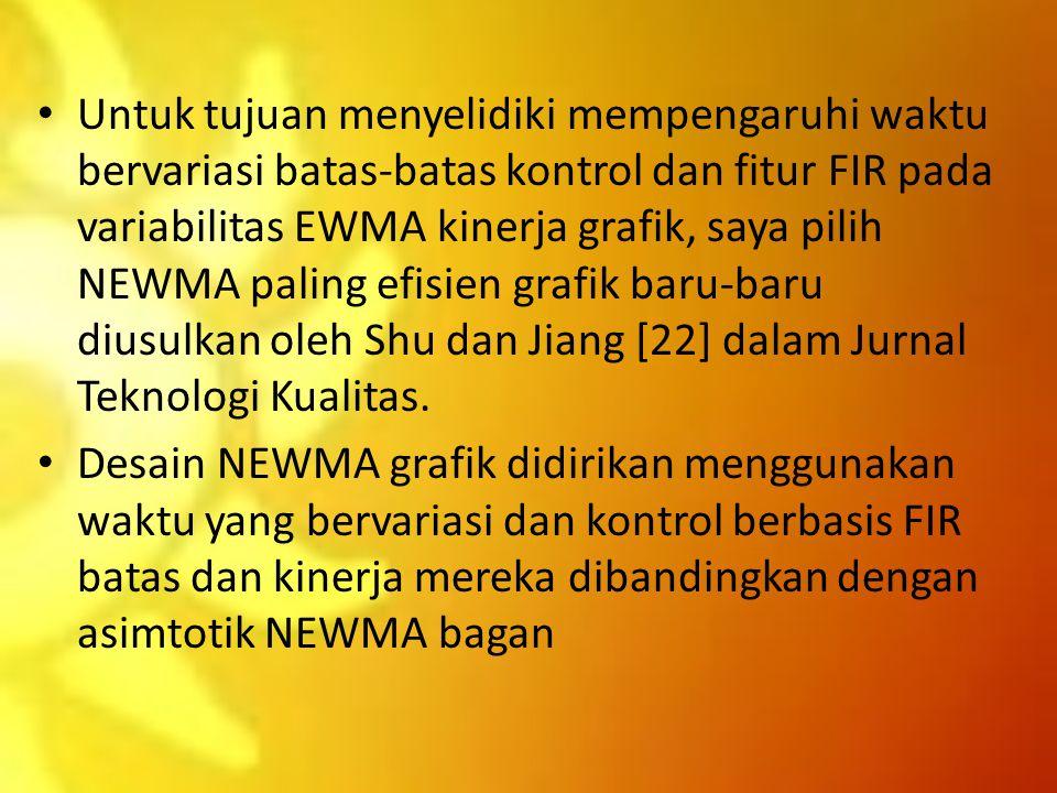 Untuk tujuan menyelidiki mempengaruhi waktu bervariasi batas-batas kontrol dan fitur FIR pada variabilitas EWMA kinerja grafik, saya pilih NEWMA palin