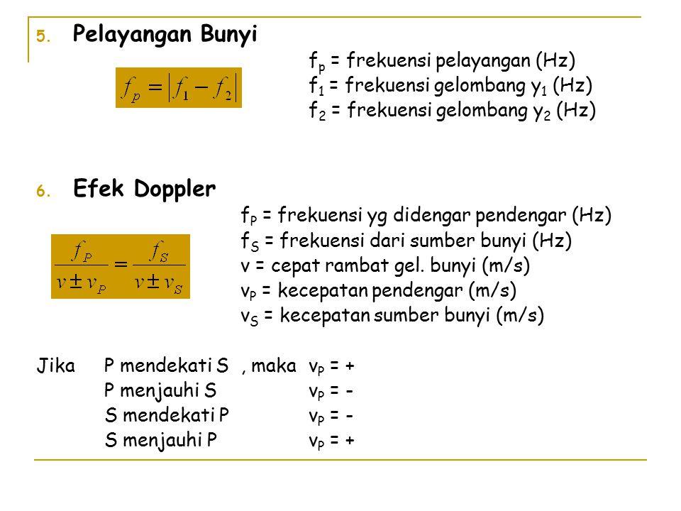 5. Pelayangan Bunyi f p = frekuensi pelayangan (Hz) f 1 = frekuensi gelombang y 1 (Hz) f 2 = frekuensi gelombang y 2 (Hz) 6. Efek Doppler f P = frekue