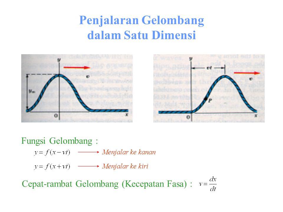 Penjalaran Gelombang dalam Satu Dimensi Fungsi Gelombang : Menjalar ke kanan Menjalar ke kiri Cepat-rambat Gelombang (Kecepatan Fasa) :