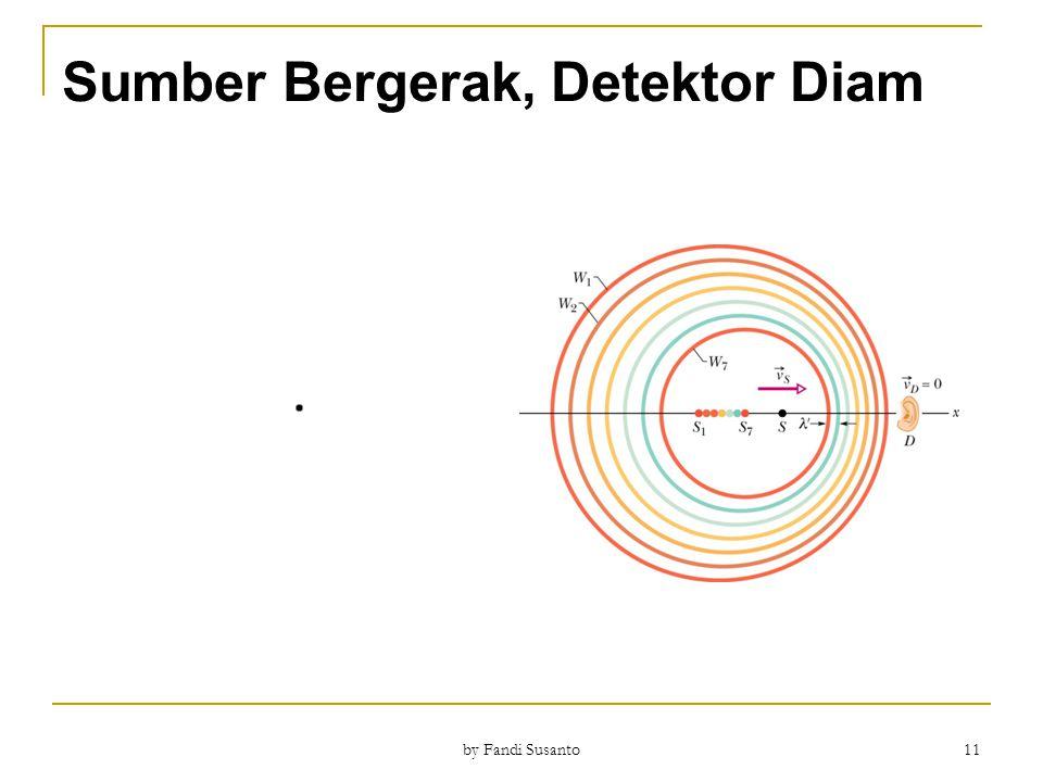 Sumber Bergerak, Detektor Diam 11 by Fandi Susanto