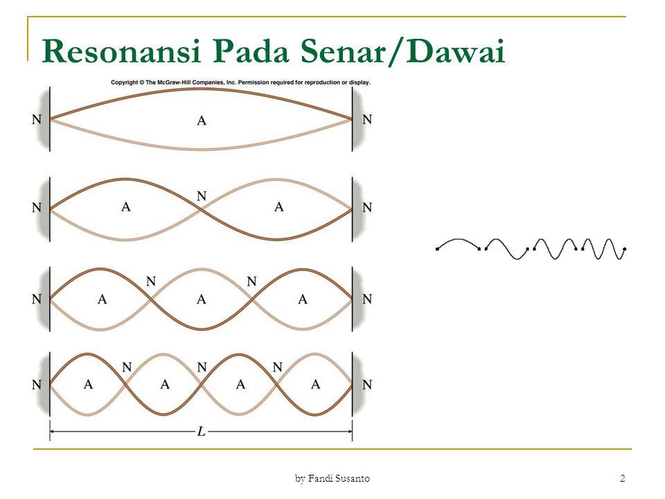 Resonansi Pada Senar/Dawai 2 by Fandi Susanto