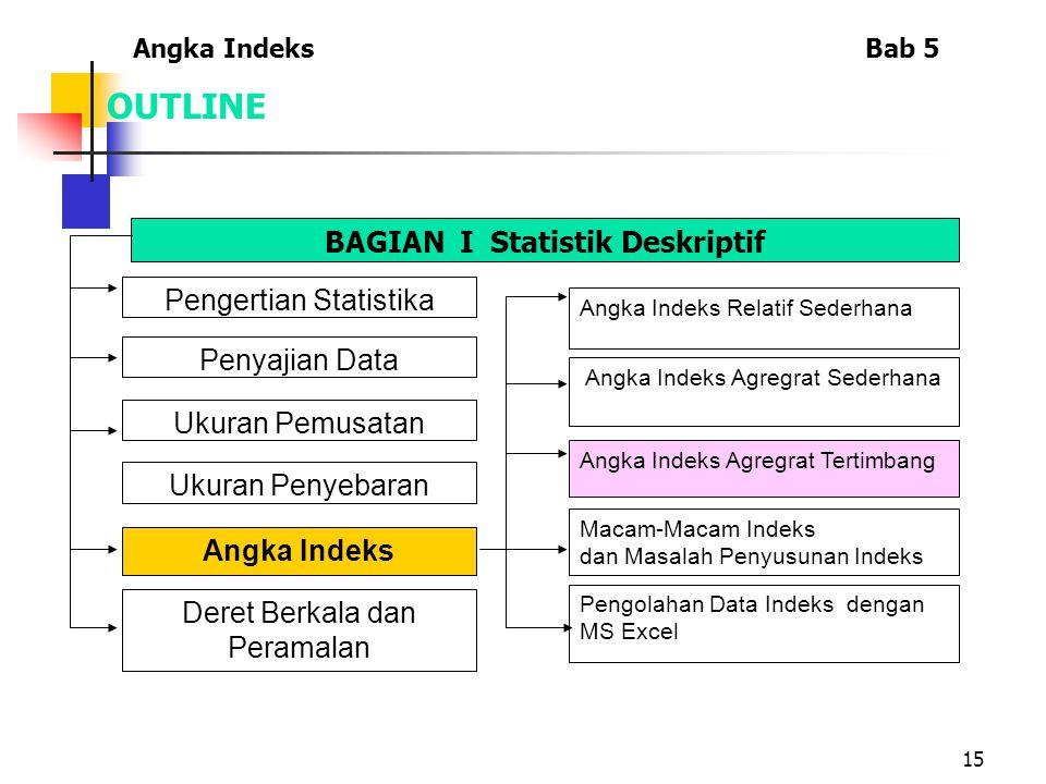 15 OUTLINE Angka IndeksBab 5 BAGIAN I Statistik Deskriptif Pengertian Statistika Penyajian Data Ukuran Penyebaran Ukuran Pemusatan Angka Indeks Deret Berkala dan Peramalan Angka Indeks Relatif Sederhana Angka Indeks Agregrat Sederhana Angka Indeks Agregrat Tertimbang Macam-Macam Indeks dan Masalah Penyusunan Indeks Pengolahan Data Indeks dengan MS Excel