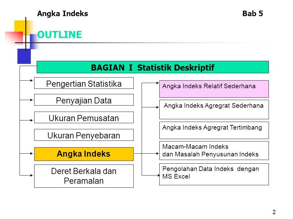 2 OUTLINE Angka IndeksBab 5 BAGIAN I Statistik Deskriptif Pengertian Statistika Penyajian Data Ukuran Penyebaran Ukuran Pemusatan Angka Indeks Deret Berkala dan Peramalan Angka Indeks Relatif Sederhana Angka Indeks Agregrat Sederhana Angka Indeks Agregrat Tertimbang Macam-Macam Indeks dan Masalah Penyusunan Indeks Pengolahan Data Indeks dengan MS Excel